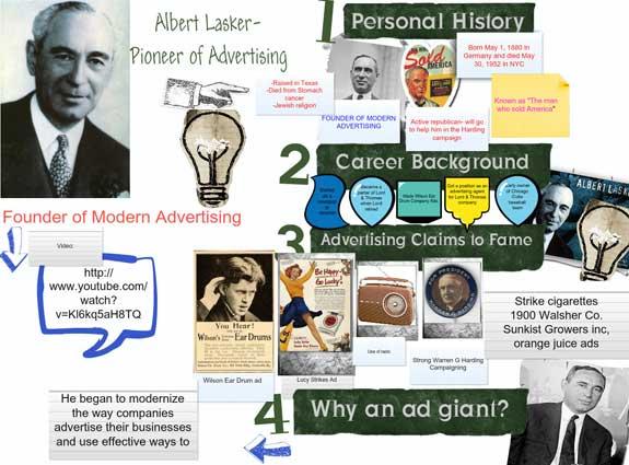 آلبرت لاسکر ، سلطان تولید محتوا