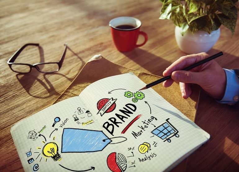 اجزای استراتژی موفق بازاریابی یکپارچه ( IMC )
