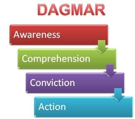 مدل داگمار