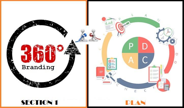 برندینگ تجاری ۳۶۰ درجه مبتنی بر چرخه PDCA : بخش اول