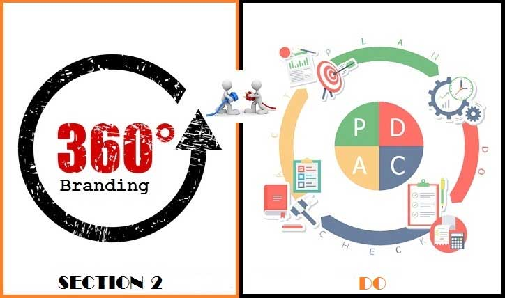 برندینگ تجاری ۳۶۰ درجه مبتنی بر چرخه PDCA : بخش دوم