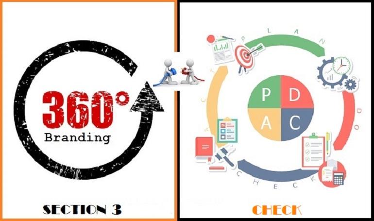 برندینگ تجاری ۳۶۰ درجه مبتنی بر چرخه PDCA: بخش سوم