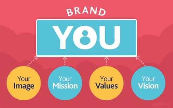 برندسازی و بازاریابی